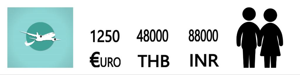 Rome Flight cost